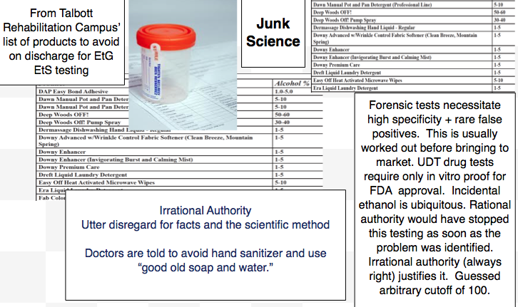 "Laboratory Misconduct in Drug Testing–Processing ""Forensic"" as ..."