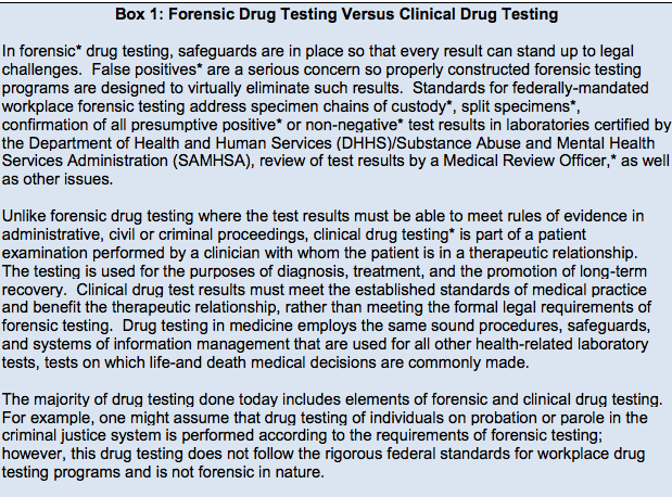 Mandating Drug-Testing of Unknown Validity while removing