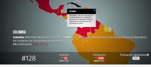 Clasificación Mundial de la Libertad de Prensa 2015 (1)