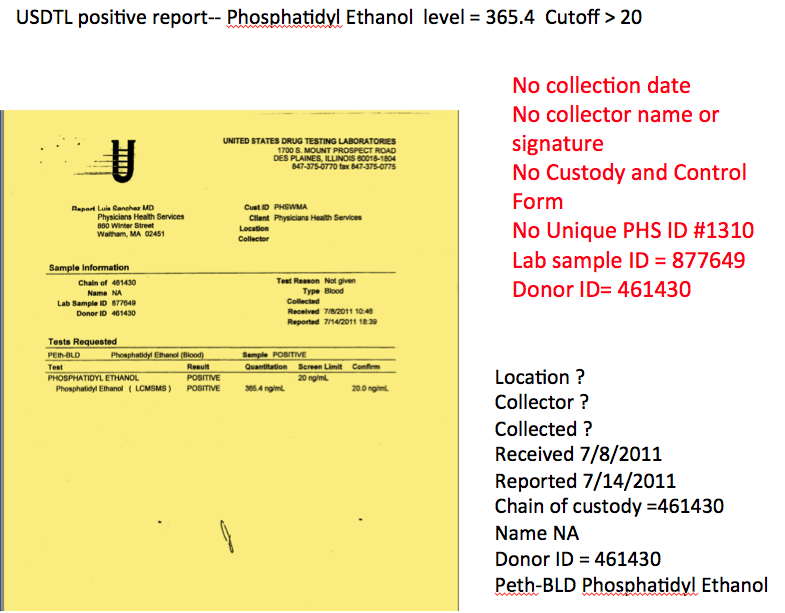 Drug Testing – Page 2 – Disrupted Physician
